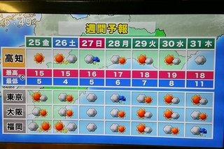 16.3.24天気(500).jpg